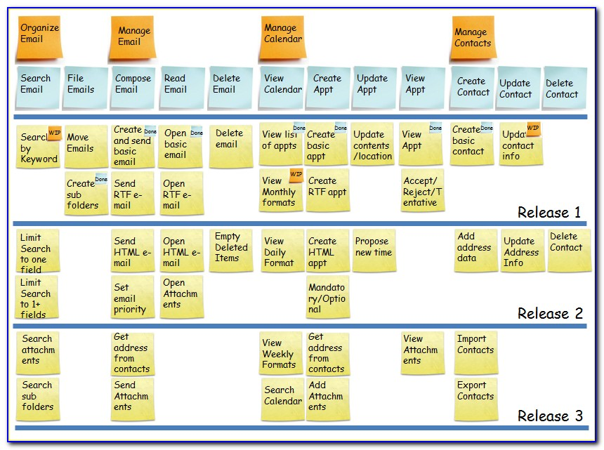 Agile Story Map Template