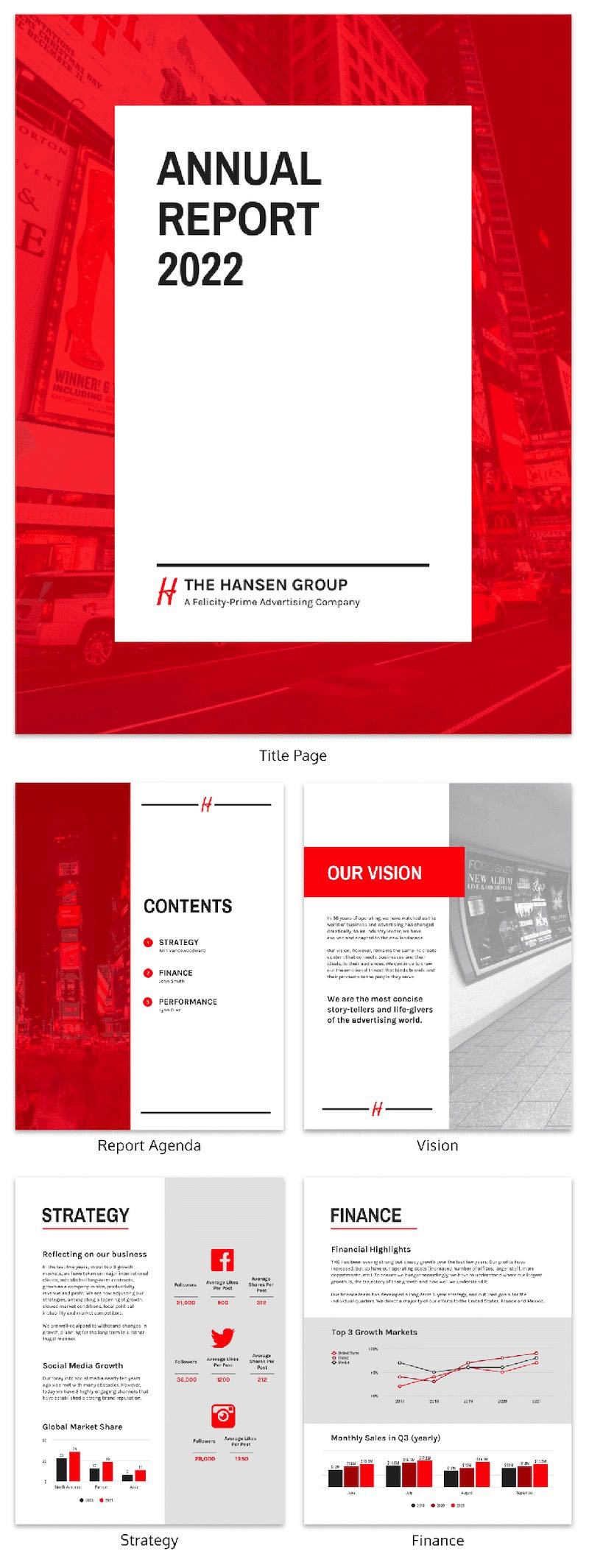 Annual Report Design Templates Free Download Indesign