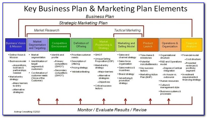 App Marketing Plan Example