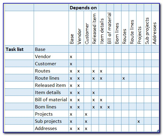 Application Dependency Mapping Excel