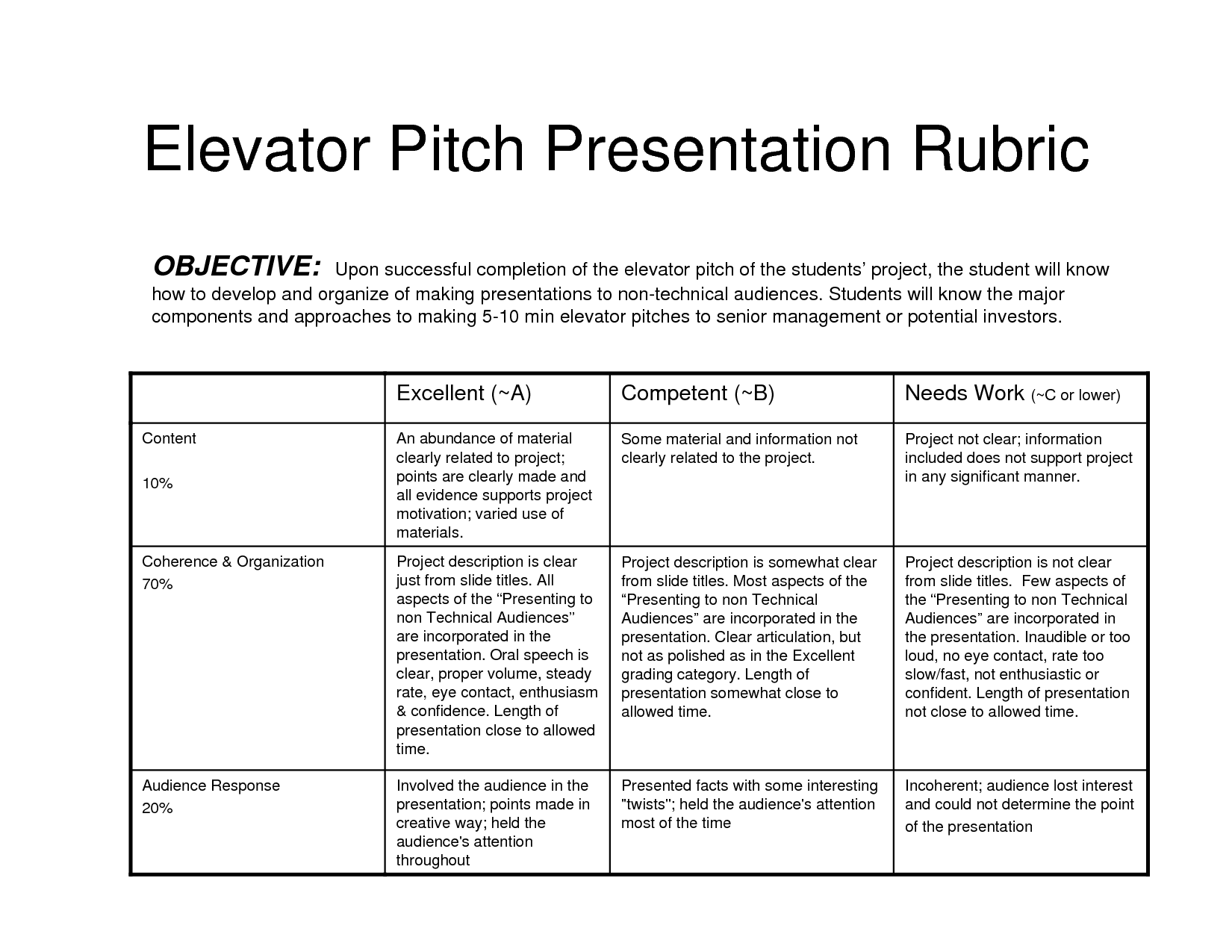 Best Startup Elevator Pitch Examples