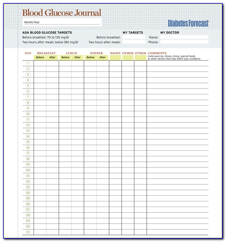 5 Plus Free Printable Blood Sugar Log Templates Pertaining To Blood Sugar Log Template