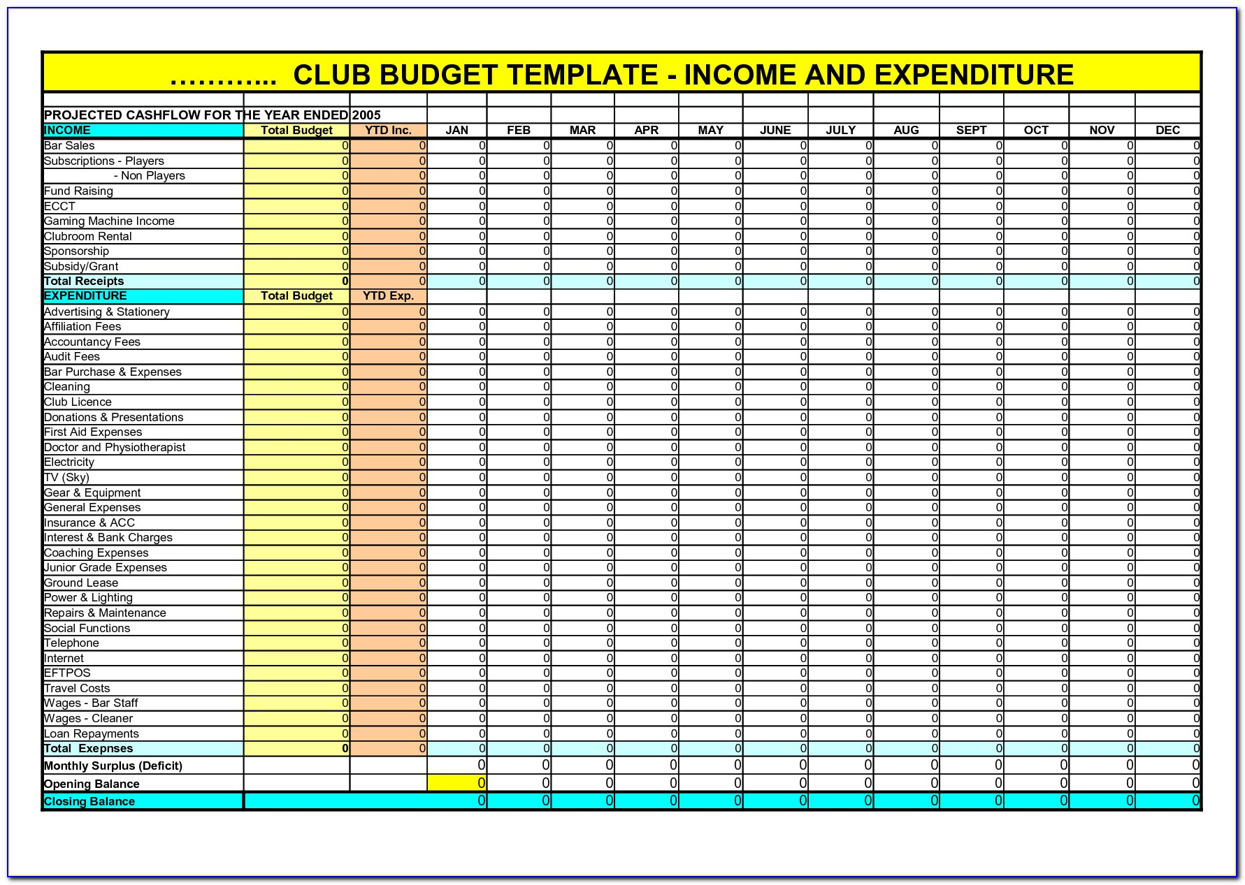 Business Budget Templates Excel