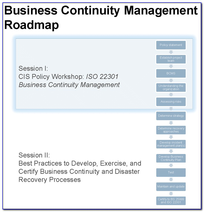 Business Continuity And Disaster Recovery Plan Template Uk