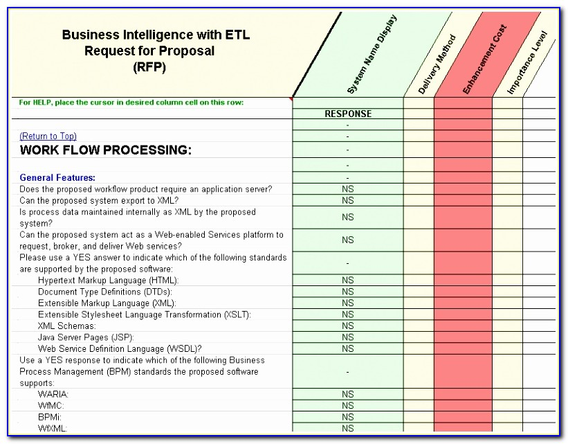 Etl Data Warehousing Software Evaluation & Selection Business Sample Business Intelligence Requirements Gathering Template Fresh Pdf Word Excel Best Templates Oroae