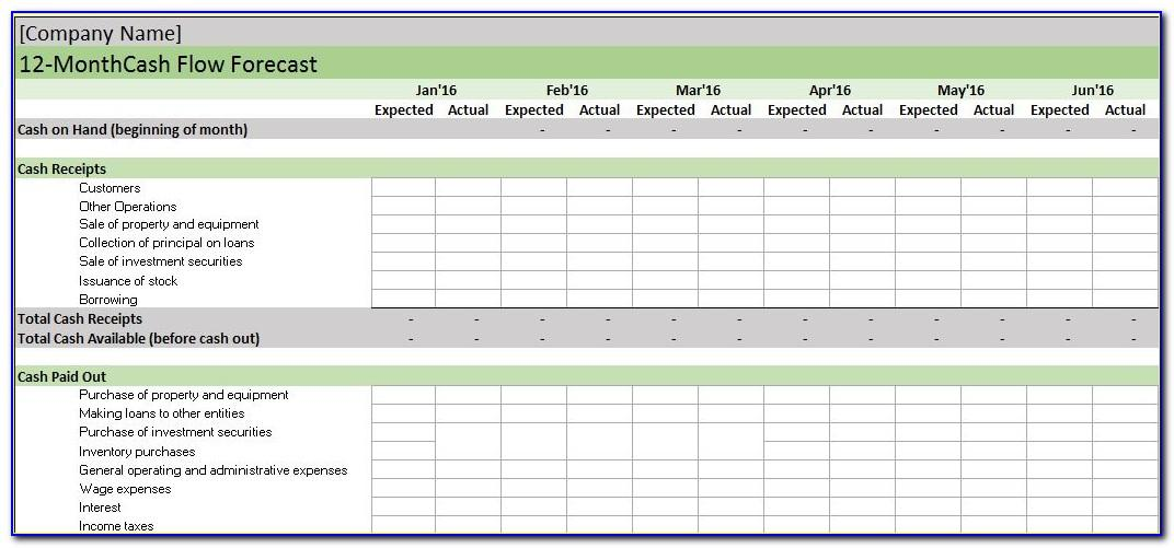 Cash Forecast Template Excel Free