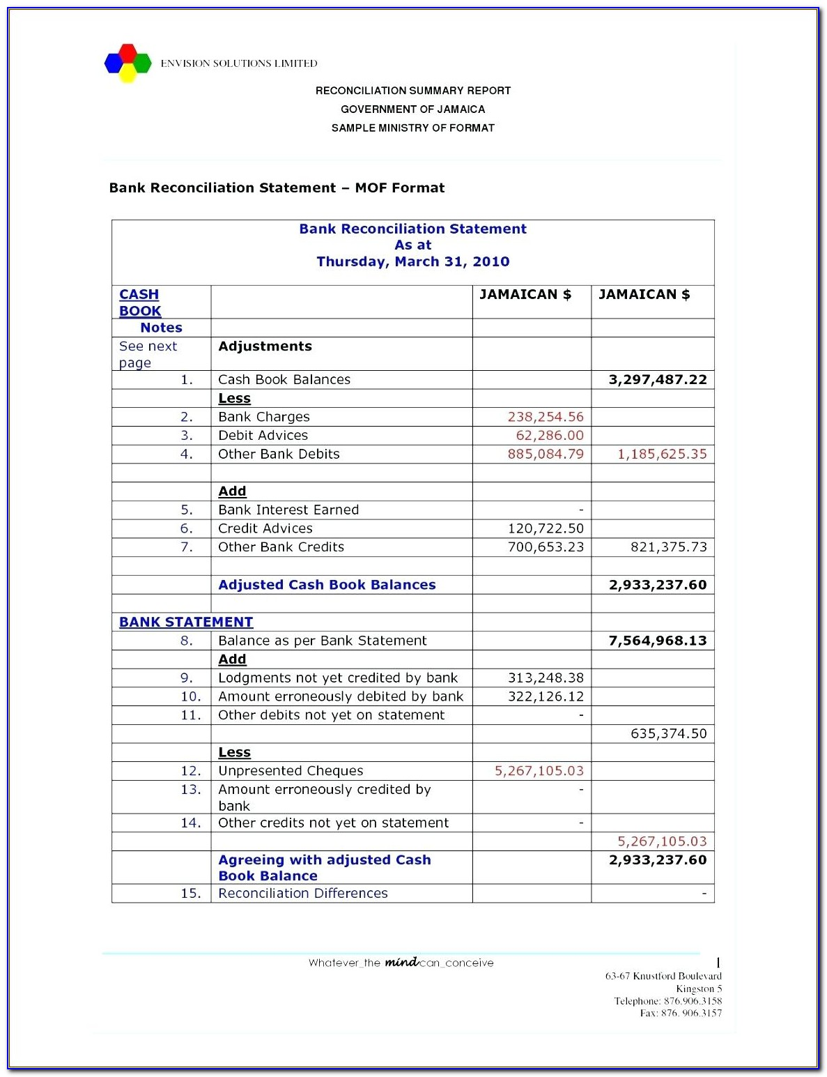 Checking Account Reconciliation Spreadsheet