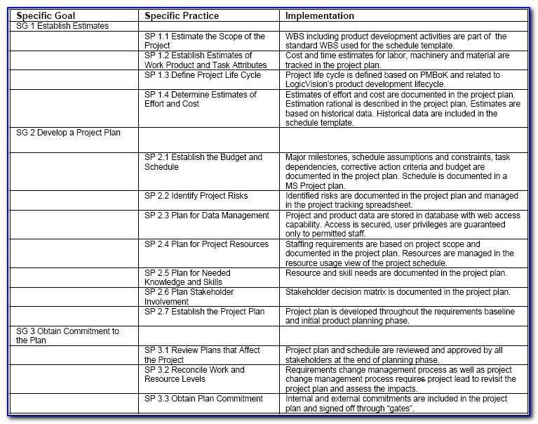 Cmmi Project Management Plan Template Vincegray2014