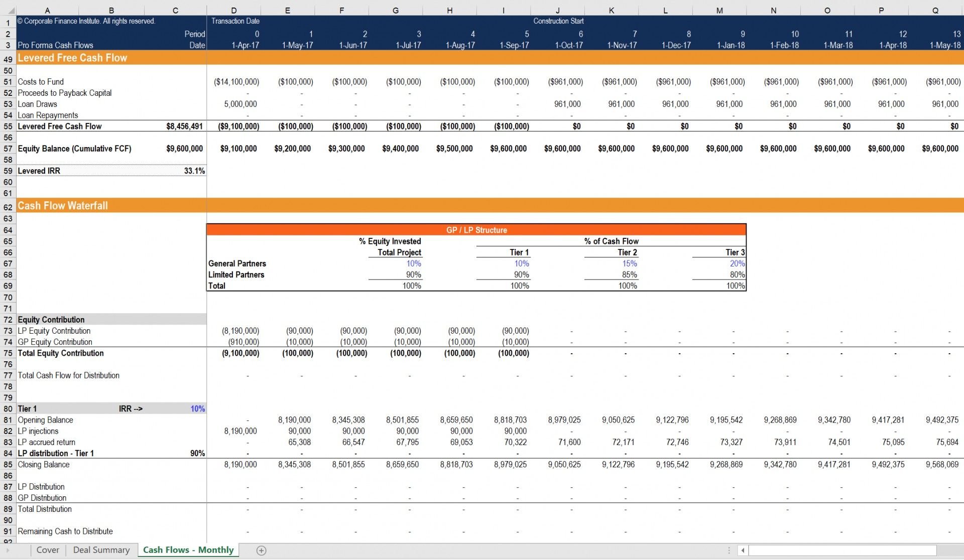 Commercial Real Estate Pro Forma Template Excel