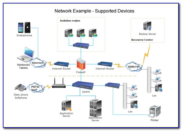 Computer Network Mapping Software Free