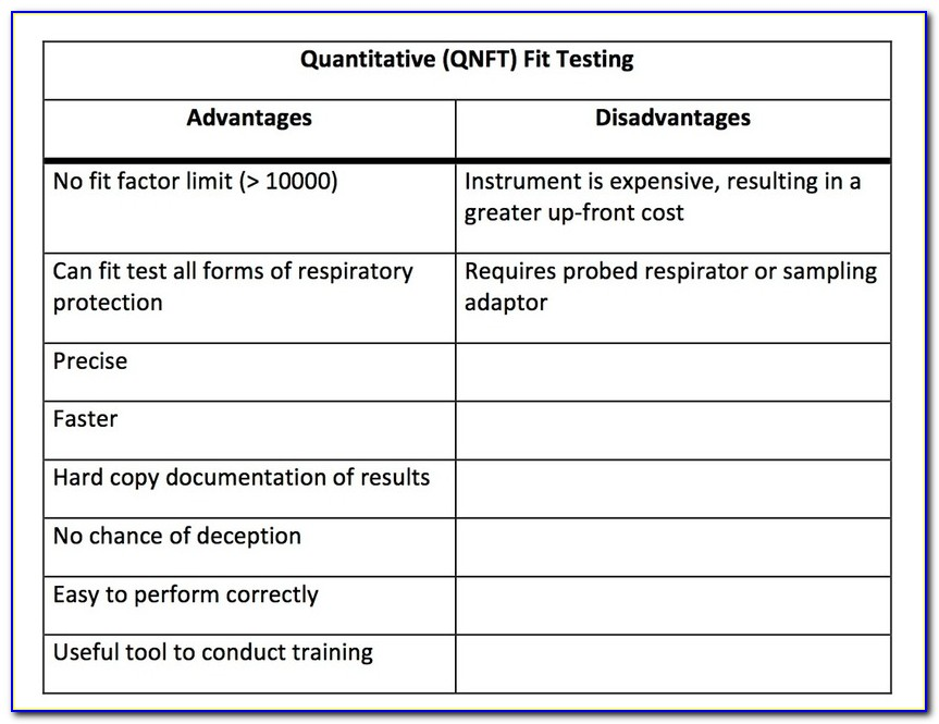 Concentra Respirator Fit Test Form