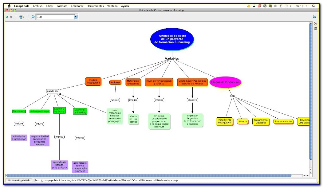 Concept Map Tool Free Download
