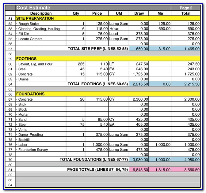 Construction Budget Estimate Template