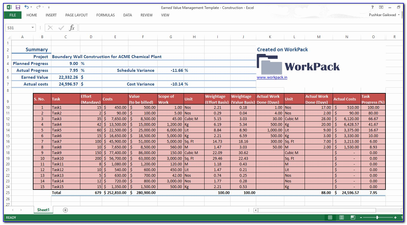 Construction Project Cost Report Template Excel