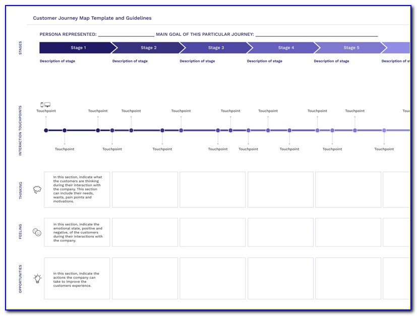 Consumer Decision Journey Mapping
