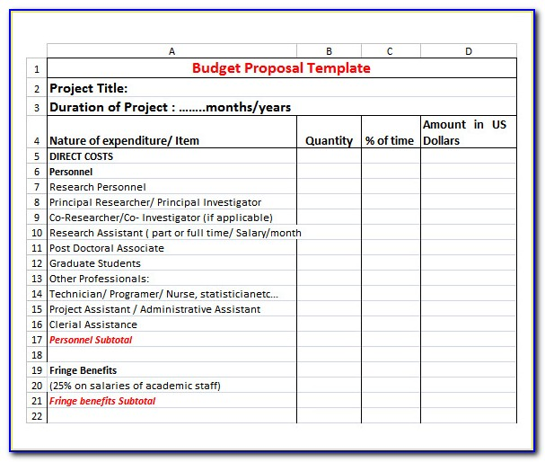 Cost Proposal Samples