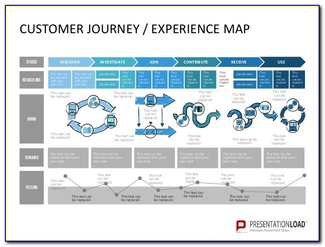 Customer Journey Map Example Ppt