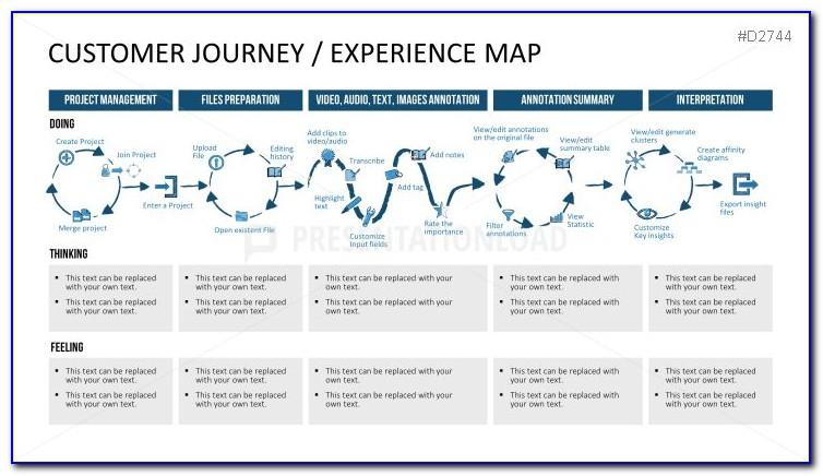 Customer Journey Template Free