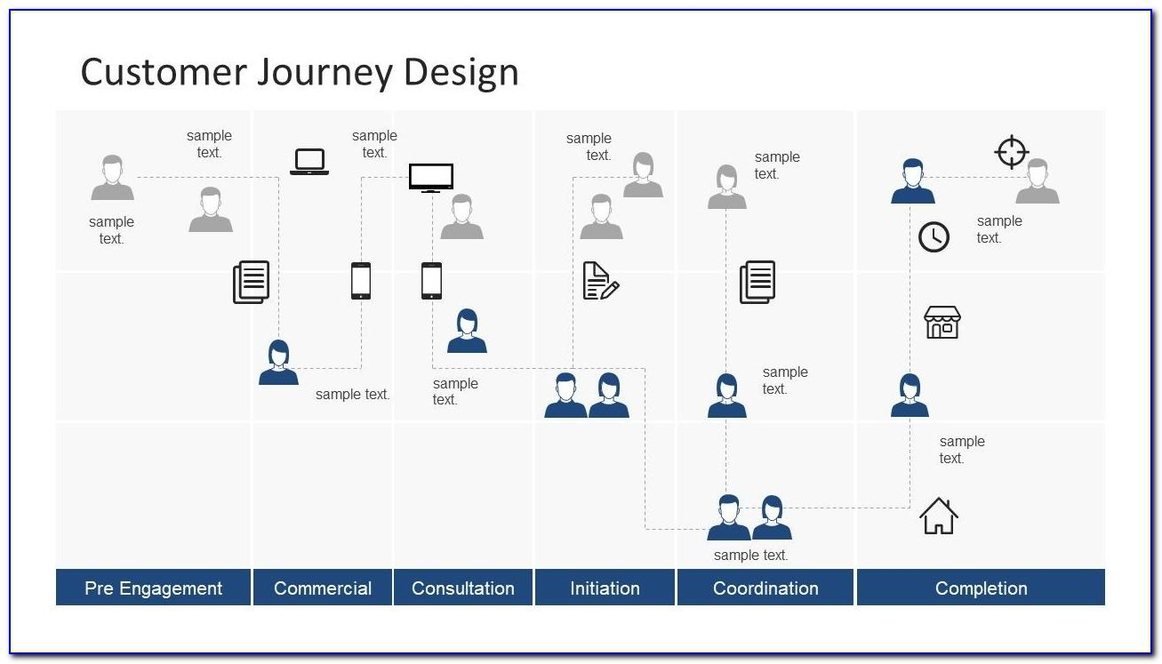 Customer Journey Template Ppt Free
