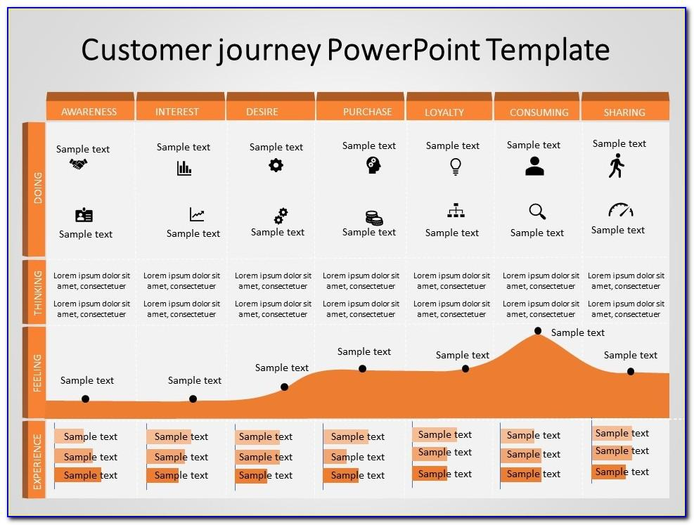 Customer Journey Template Word