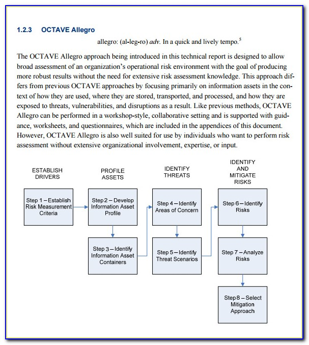 Cyber Security Risk Assessment Template Excel