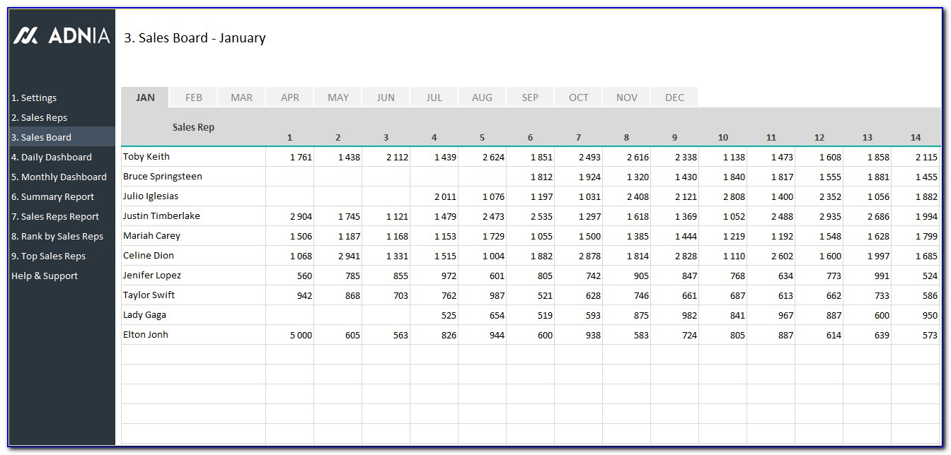 Daily Sales Tracking Template Excel