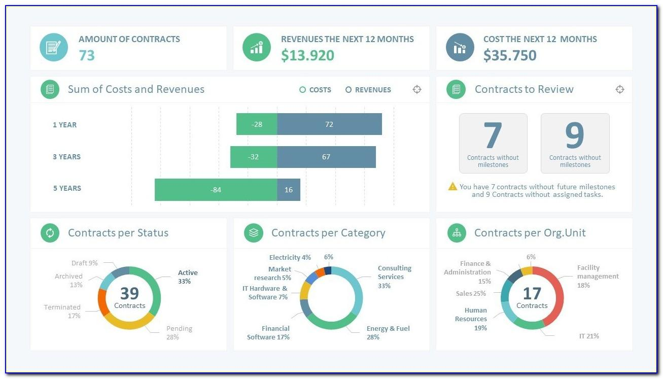 Dashboard Ppt Template Free Download