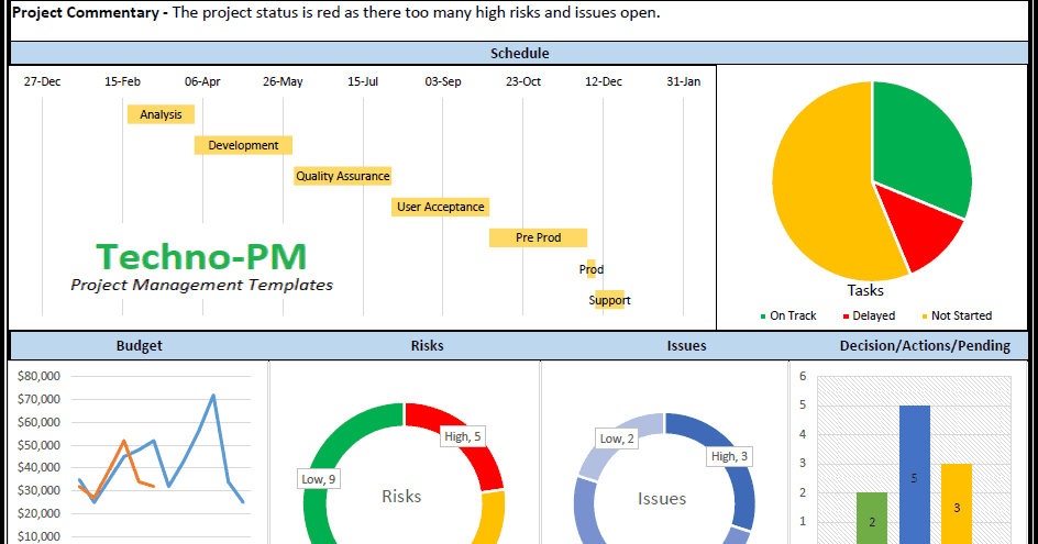 Dashboard Ppt Templates