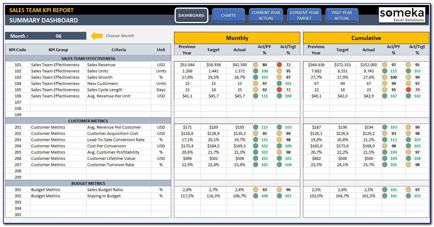 Dashboard Template Excel Xls