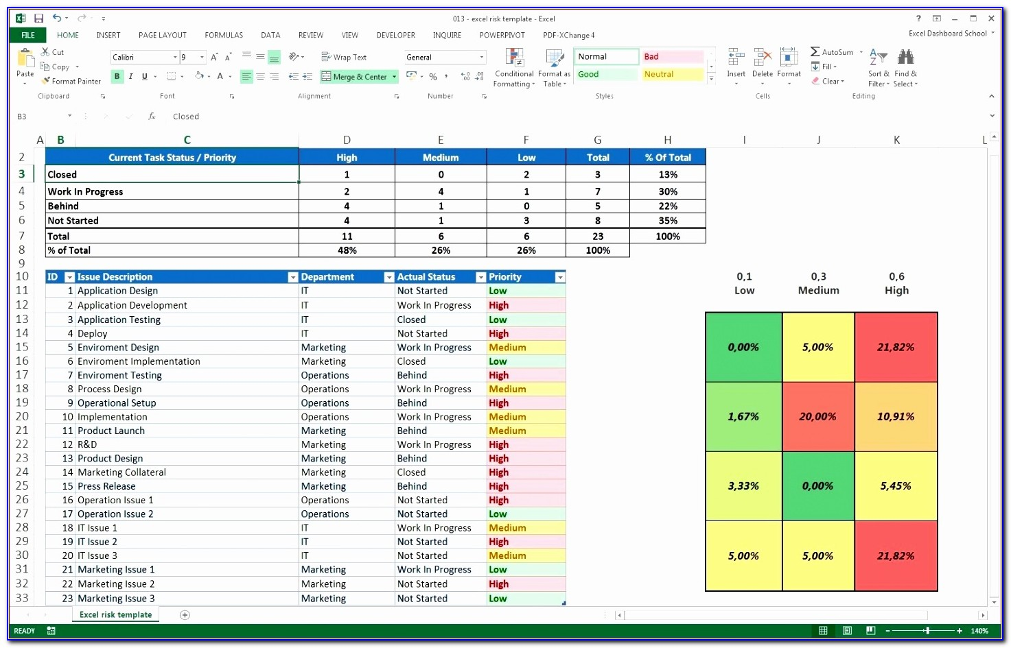 Excel Project Management Templates Free Download Zjuak Beautiful Excel Dashboard Templates