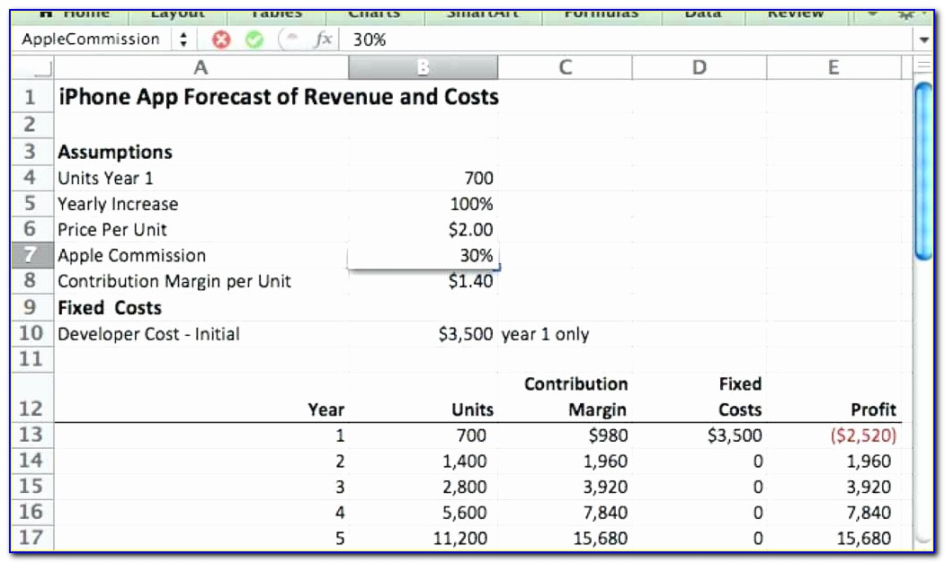 Demand Forecasting Excel Template Free Download Inspirational Sales Forecasting Excel Template Best Business Plan Sales