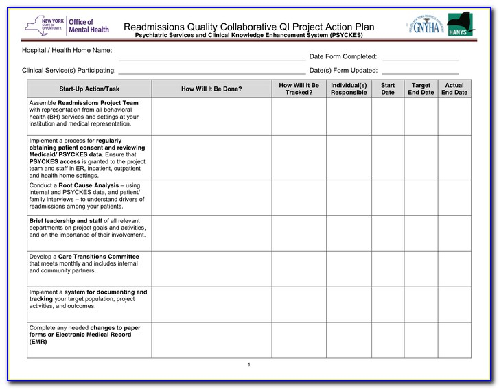 Employee Profile Template For Succession Planning