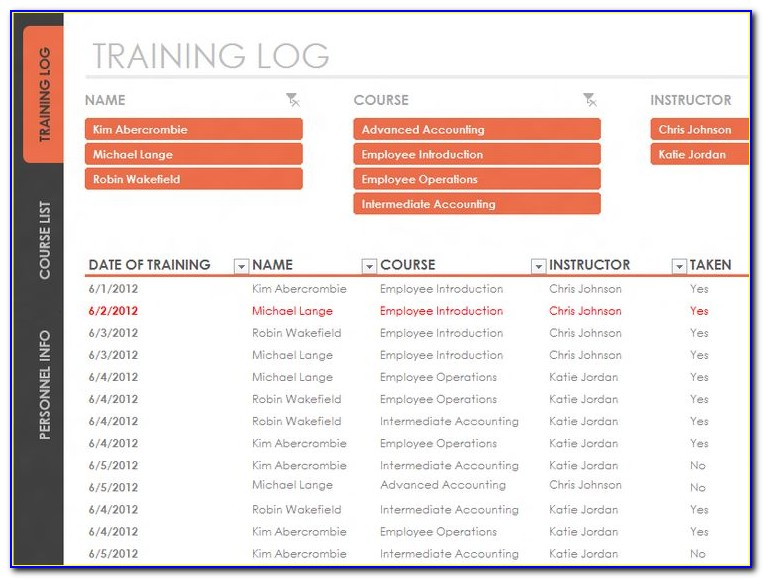Employee Training Record Spreadsheet Template