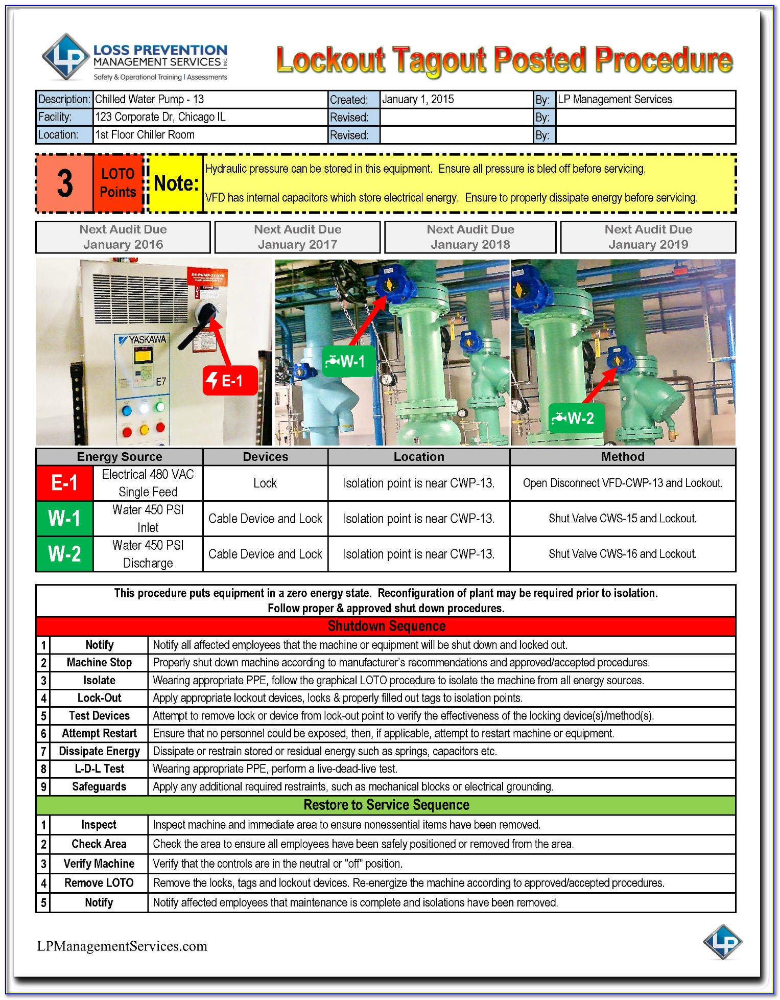 Equipment Specific Lockout Tagout Template