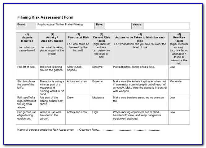 Event Risk Assessment Example