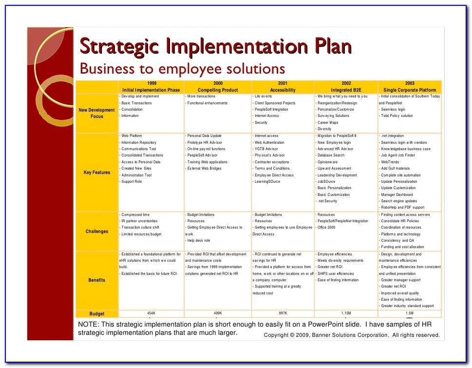 Example Of Hr Strategy Plan