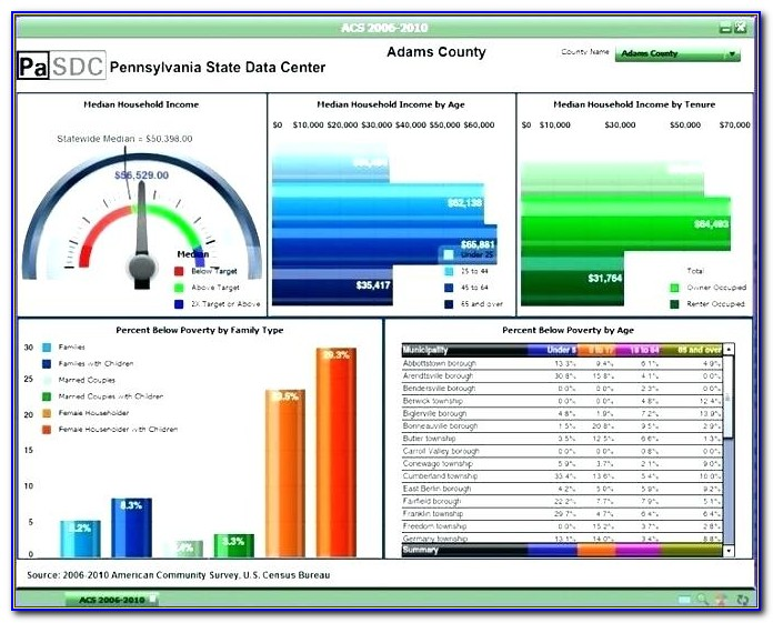 Excel Dashboard Examples Free Download