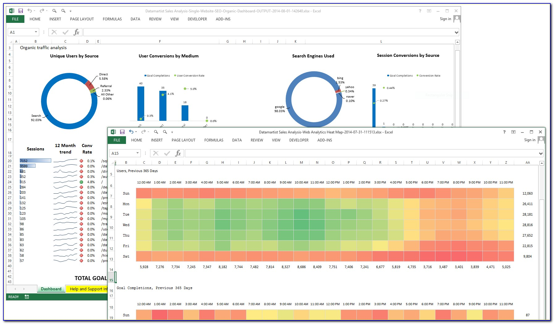 Excel Dashboard Templates Project Management