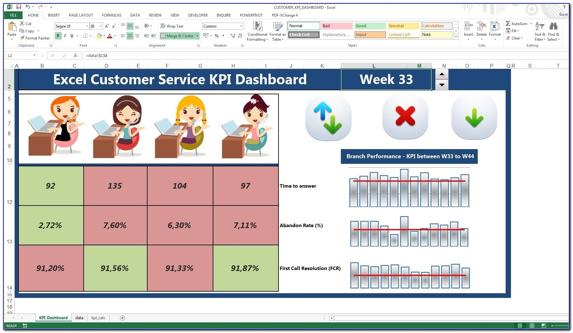 Excel Kpi Dashboard Templates Xls