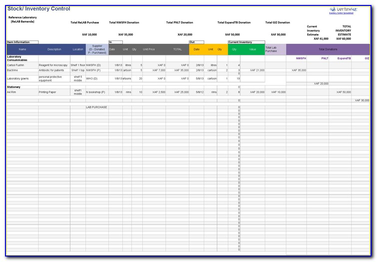 Excel Skills Inventory Control Template Usage Based