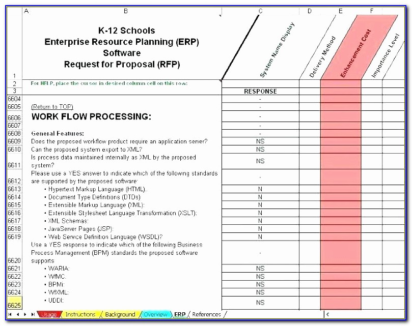 Demand Forecasting Excel Template Free Download Elegant Project Resource Capacity Planning Excel Template Management In