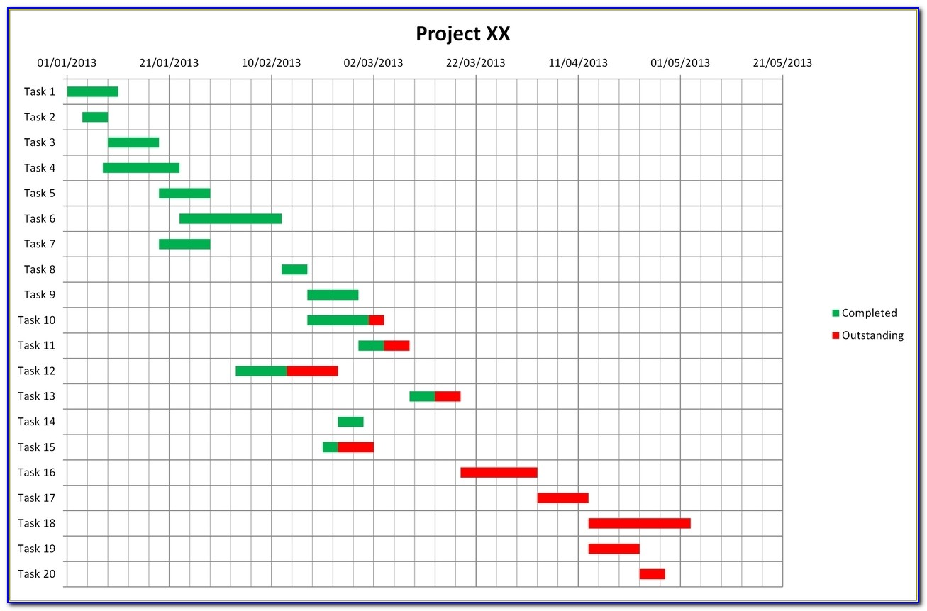 Excel Template Gantt Chart Monthly