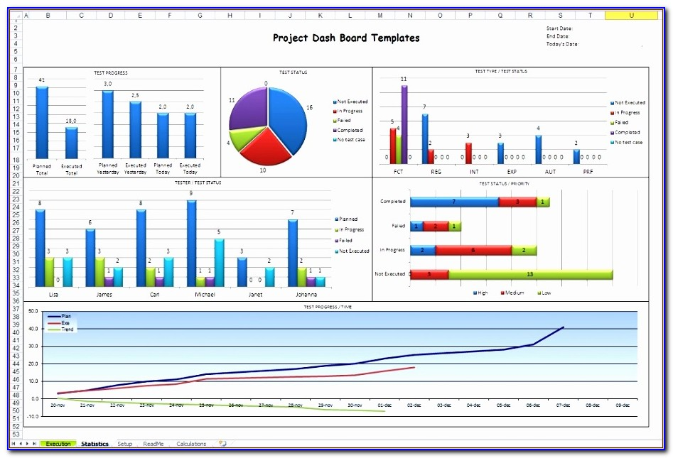 Project Status Dashboard Template Excel Free J1uju Best Of Executive Dashboard Templates