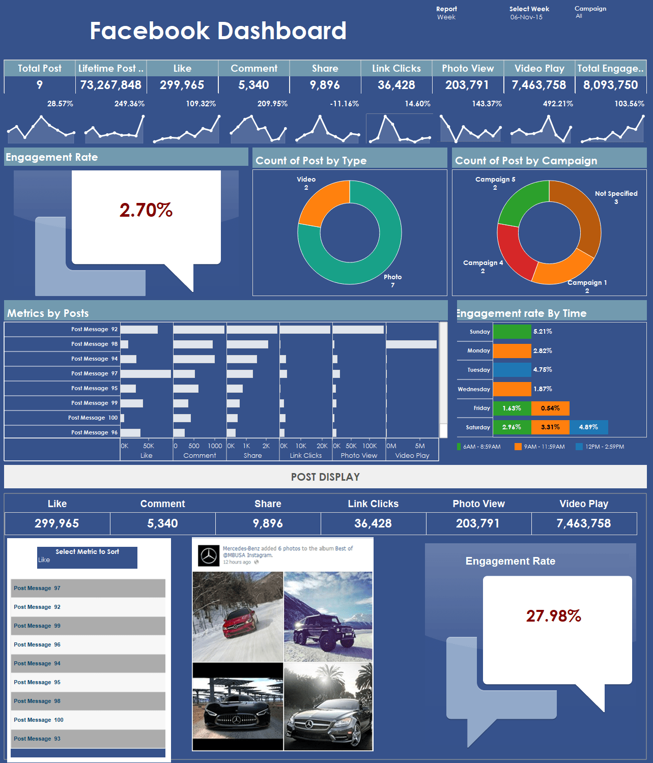 Executive Dashboard Templates Free