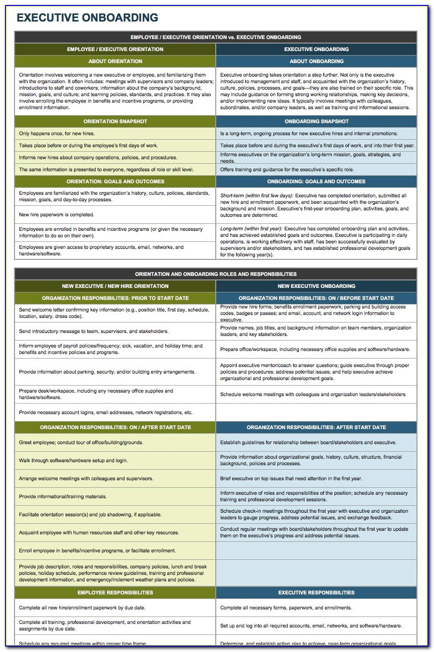 Executive Onboarding Template