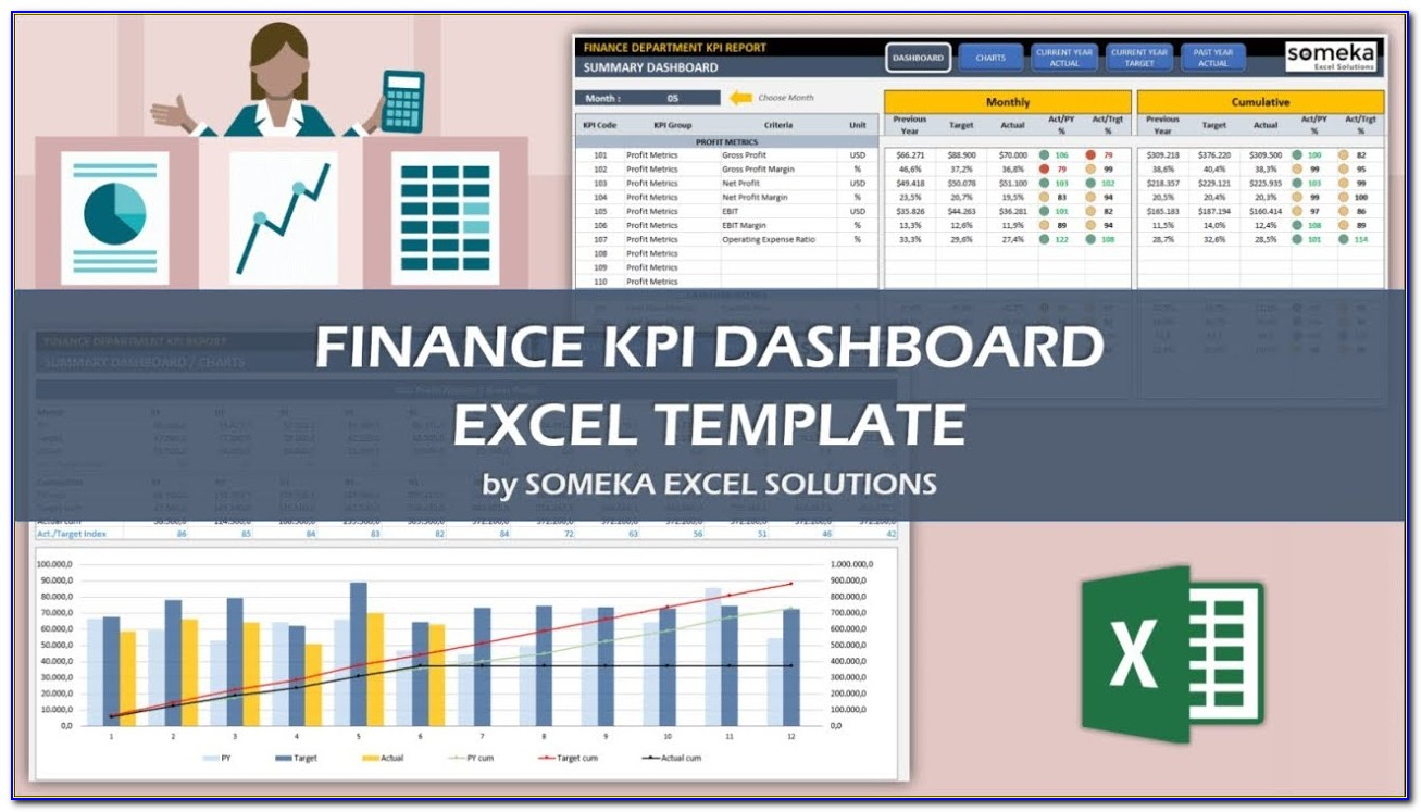 Financial Dashboard Excel Template Free Download