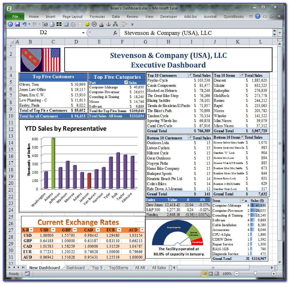 Financial Dashboard Excel Templates