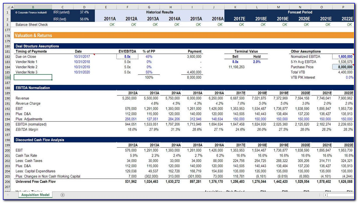 Financial Modeling Template