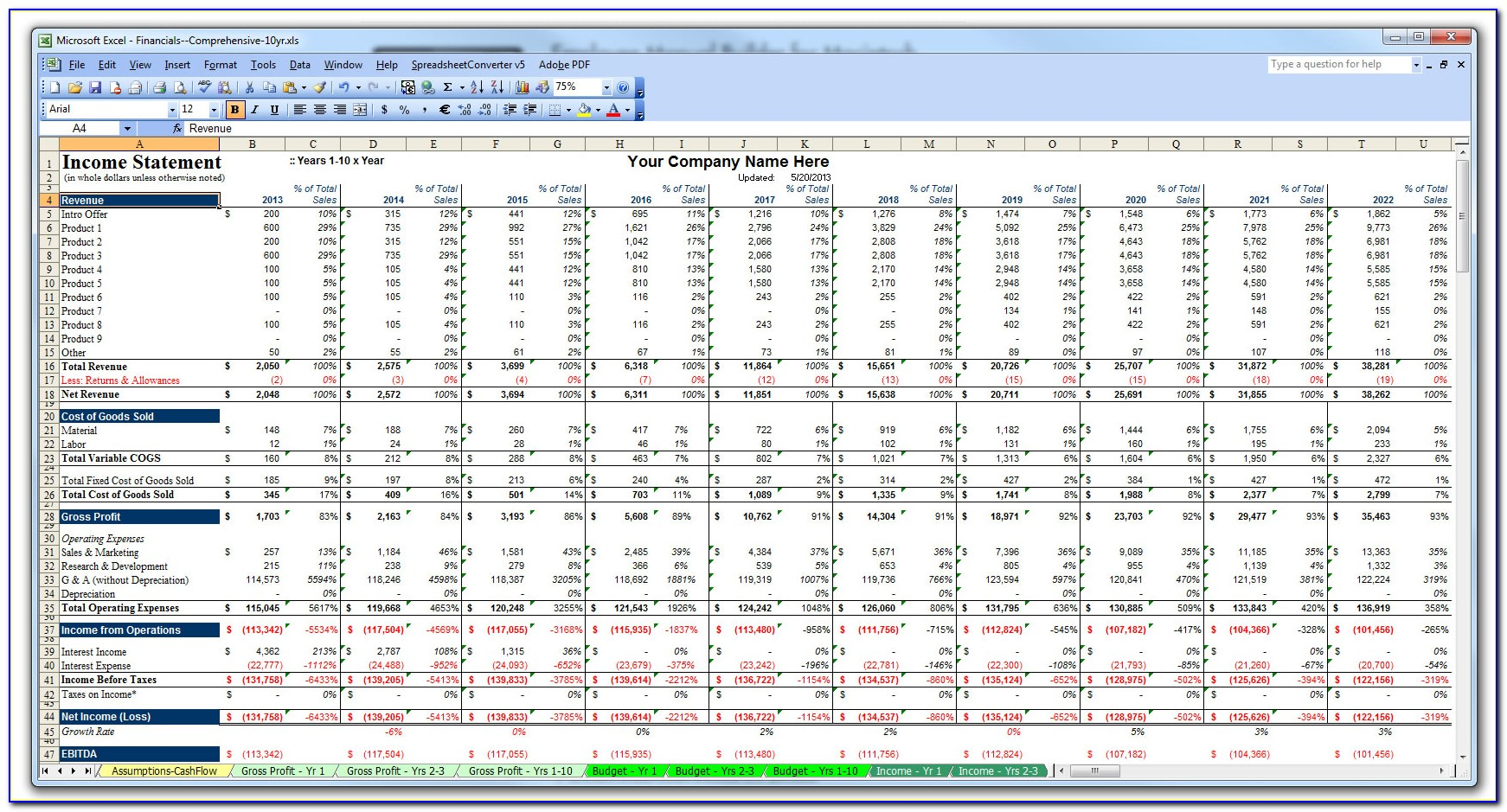 Financial Modelling Templates