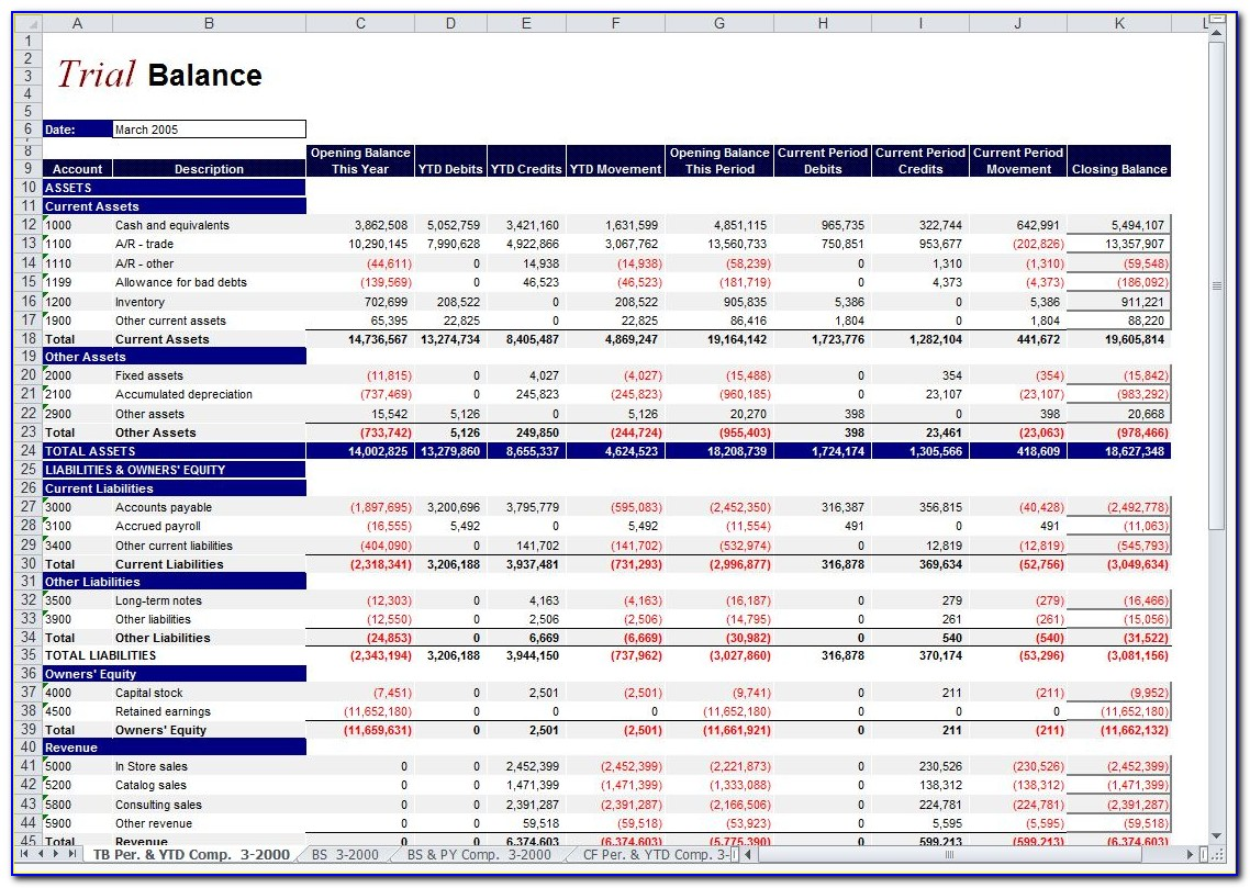 Financial Reports Templates Durun.ugrasgrup Within Monthly Financial Statement Template Excel